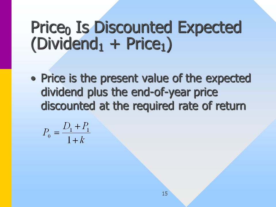 15 Price 0 Is Discounted Expected (Dividend 1 + Price 1 ) Price is the present value of the expected dividend plus the end-of-year price discounted at the required rate of returnPrice is the present value of the expected dividend plus the end-of-year price discounted at the required rate of return