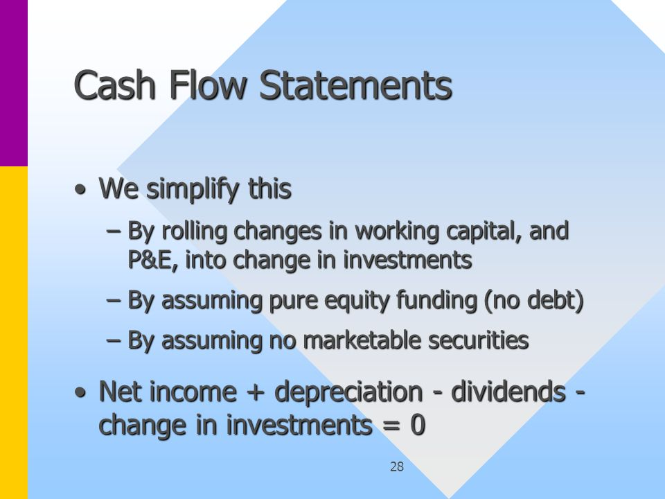 28 Cash Flow Statements We simplify thisWe simplify this –By rolling changes in working capital, and P&E, into change in investments –By assuming pure equity funding (no debt) –By assuming no marketable securities Net income + depreciation - dividends - change in investments = 0Net income + depreciation - dividends - change in investments = 0