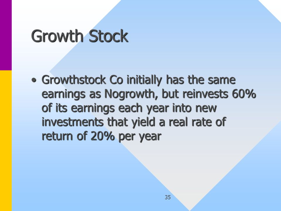 35 Growth Stock Growthstock Co initially has the same earnings as Nogrowth, but reinvests 60% of its earnings each year into new investments that yield a real rate of return of 20% per yearGrowthstock Co initially has the same earnings as Nogrowth, but reinvests 60% of its earnings each year into new investments that yield a real rate of return of 20% per year