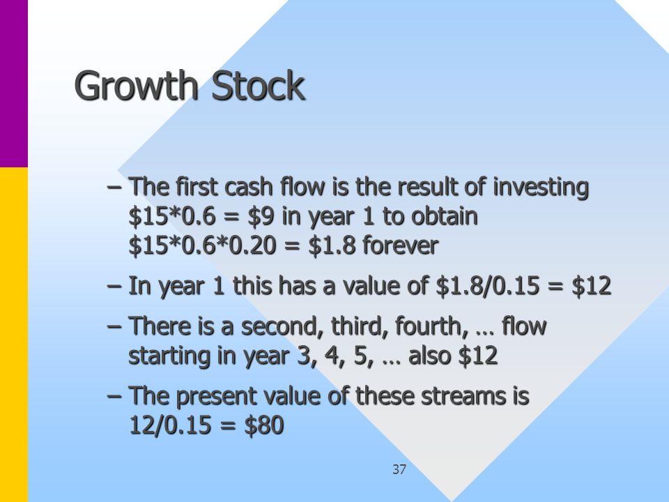 37 Growth Stock –The first cash flow is the result of investing $15*0.6 = $9 in year 1 to obtain $15*0.6*0.20 = $1.8 forever –In year 1 this has a value of $1.8/0.15 = $12 –There is a second, third, fourth, … flow starting in year 3, 4, 5, … also $12 –The present value of these streams is 12/0.15 = $80