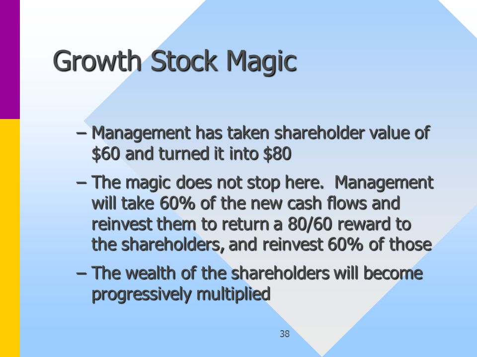38 Growth Stock Magic –Management has taken shareholder value of $60 and turned it into $80 –The magic does not stop here.