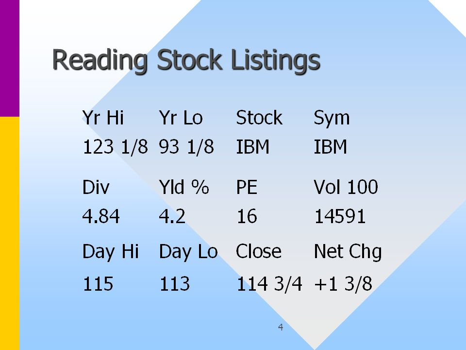 4 Reading Stock Listings