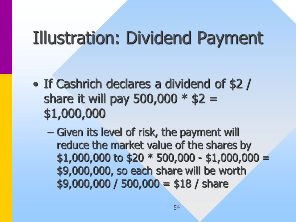 54 Illustration: Dividend Payment If Cashrich declares a dividend of $2 / share it will pay 500,000 * $2 = $1,000,000If Cashrich declares a dividend of $2 / share it will pay 500,000 * $2 = $1,000,000 –Given its level of risk, the payment will reduce the market value of the shares by $1,000,000 to $20 * 500,000 - $1,000,000 = $9,000,000, so each share will be worth $9,000,000 / 500,000 = $18 / share