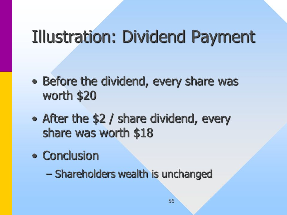 56 Illustration: Dividend Payment Before the dividend, every share was worth $20Before the dividend, every share was worth $20 After the $2 / share dividend, every share was worth $18After the $2 / share dividend, every share was worth $18 ConclusionConclusion –Shareholders wealth is unchanged