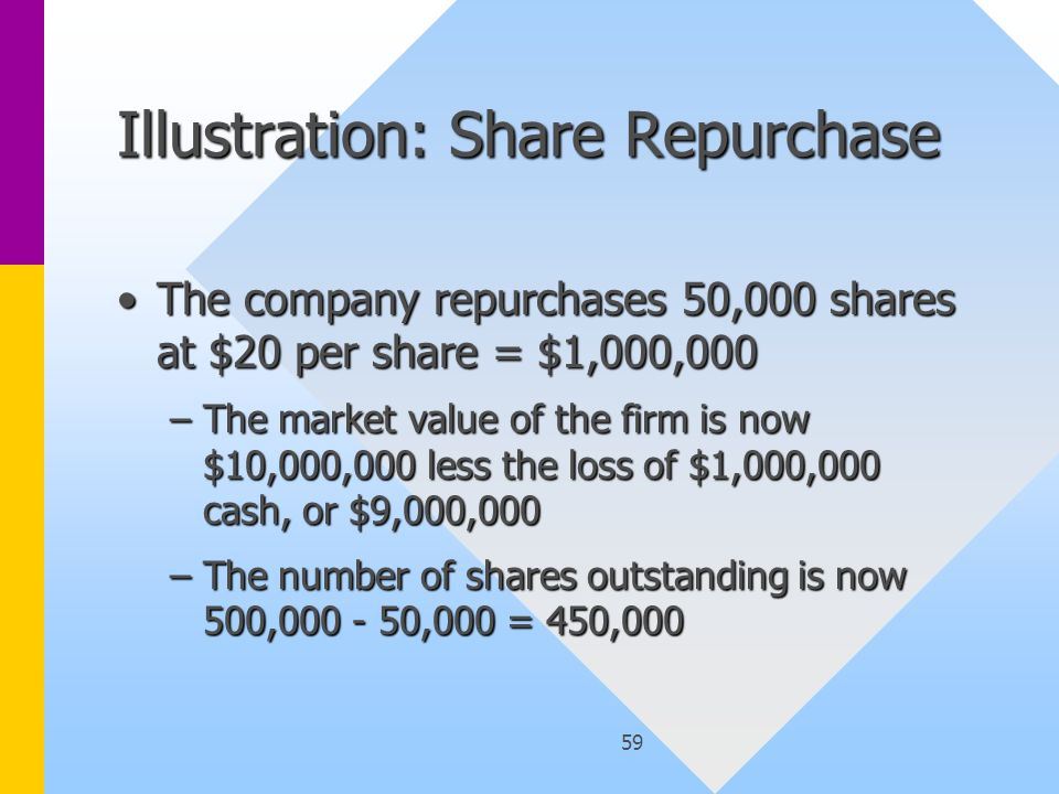 59 Illustration: Share Repurchase The company repurchases 50,000 shares at $20 per share = $1,000,000The company repurchases 50,000 shares at $20 per share = $1,000,000 –The market value of the firm is now $10,000,000 less the loss of $1,000,000 cash, or $9,000,000 –The number of shares outstanding is now 500,000 - 50,000 = 450,000