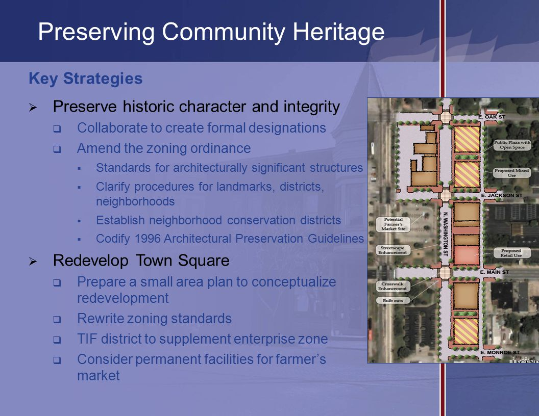 Preserving Community Heritage Key Strategies  Preserve historic character and integrity  Collaborate to create formal designations  Amend the zoning ordinance  Standards for architecturally significant structures  Clarify procedures for landmarks, districts, neighborhoods  Establish neighborhood conservation districts  Codify 1996 Architectural Preservation Guidelines  Redevelop Town Square  Prepare a small area plan to conceptualize redevelopment  Rewrite zoning standards  TIF district to supplement enterprise zone  Consider permanent facilities for farmer's market