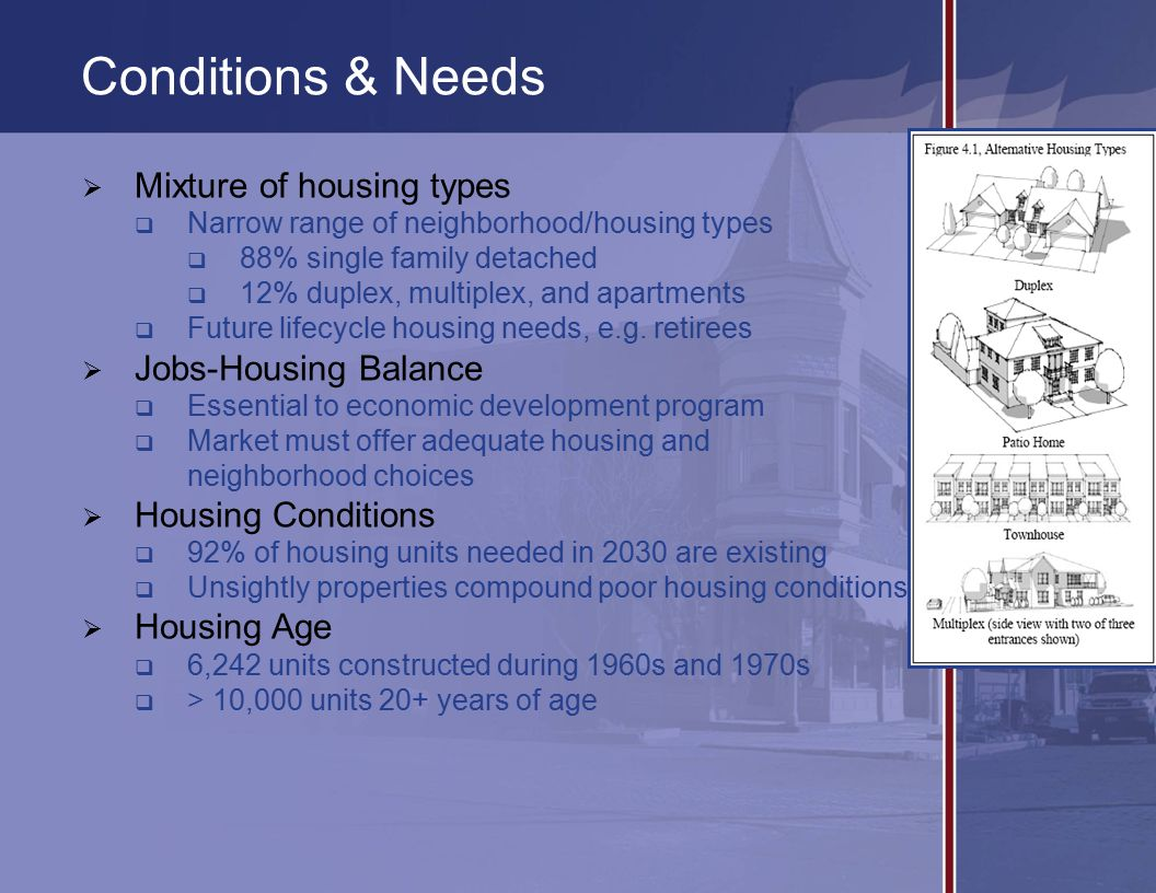 Conditions & Needs  Mixture of housing types  Narrow range of neighborhood/housing types  88% single family detached  12% duplex, multiplex, and apartments  Future lifecycle housing needs, e.g.
