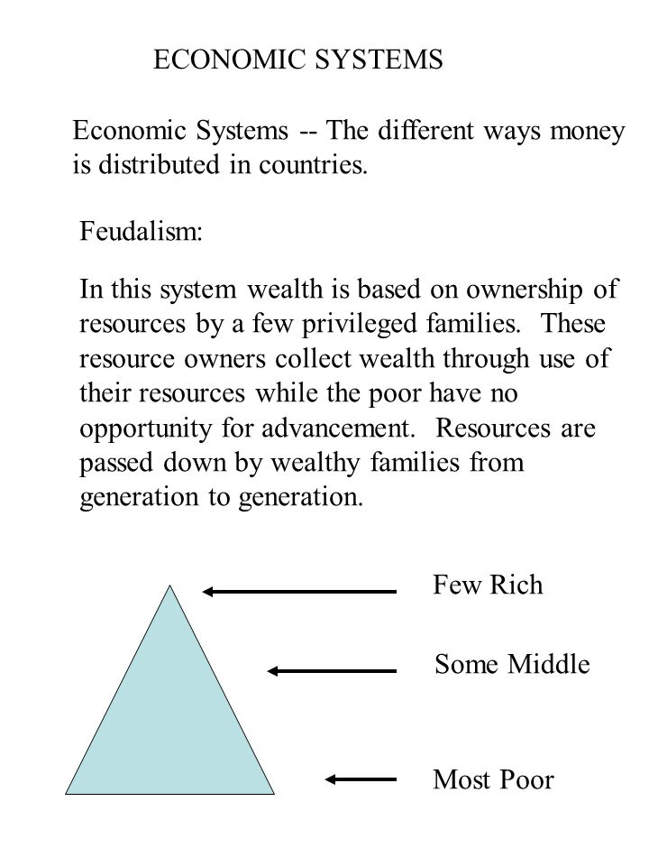 ECONOMIC SYSTEMS Economic Systems -- The different ways money is distributed in countries.