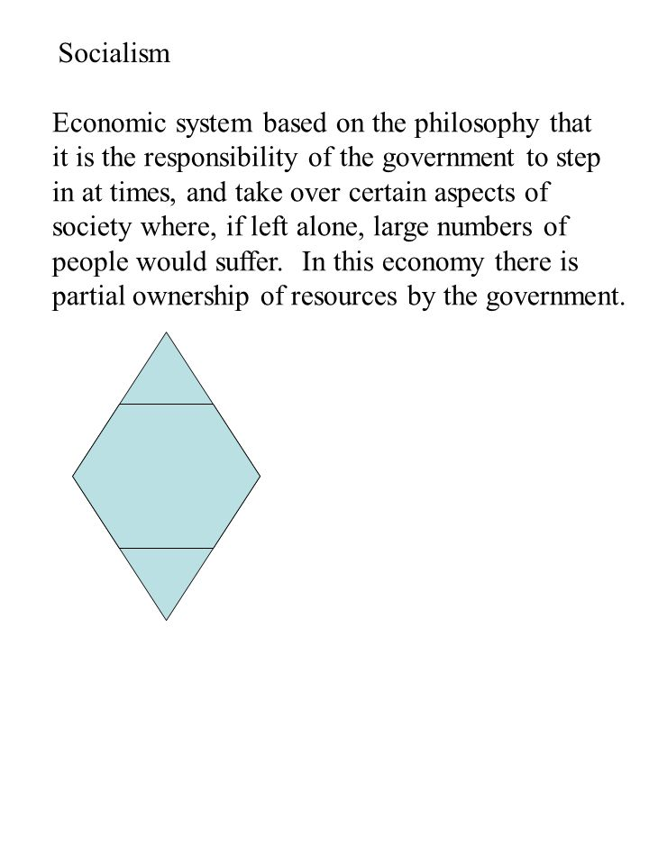 Socialism Economic system based on the philosophy that it is the responsibility of the government to step in at times, and take over certain aspects o