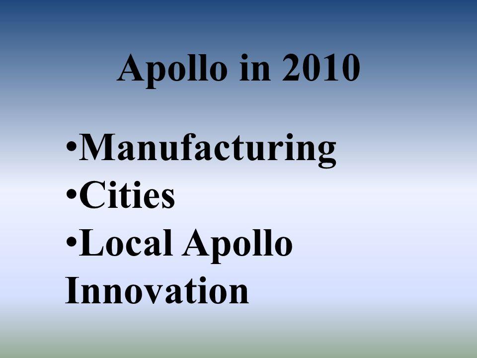 Apollo in 2010 Manufacturing Cities Local Apollo Innovation