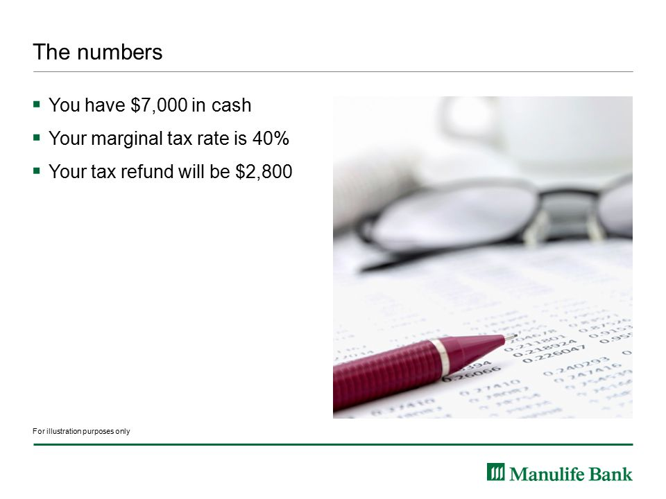 The result 2015 RRSP contribution $7,000 1 + Tax refund invested $2,800 2 Total RRSP contribution $9,800 1 $7,000 contributed in first 60 days of 2015 and claimed on 2014 tax return.