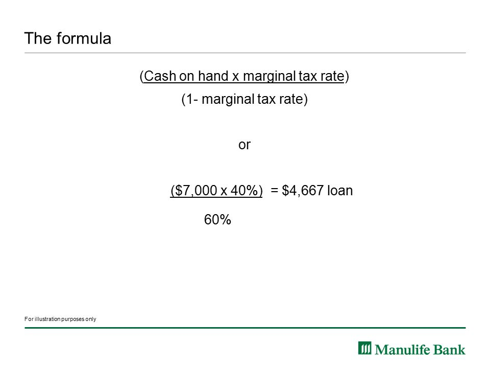 The formula (Cash on hand x marginal tax rate) (1- marginal tax rate) or ($7,000 x 40%) = $4,667 loan 60% For illustration purposes only