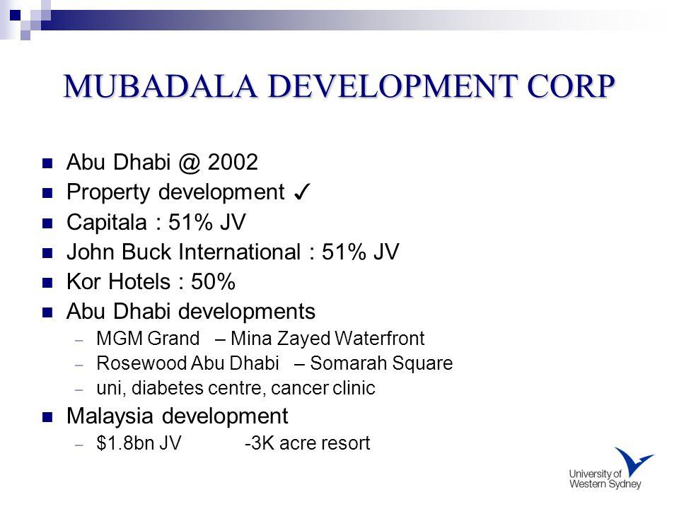 MUBADALA DEVELOPMENT CORP Abu Dhabi @ 2002 Property development ✓ Capitala : 51% JV John Buck International : 51% JV Kor Hotels : 50% Abu Dhabi develo