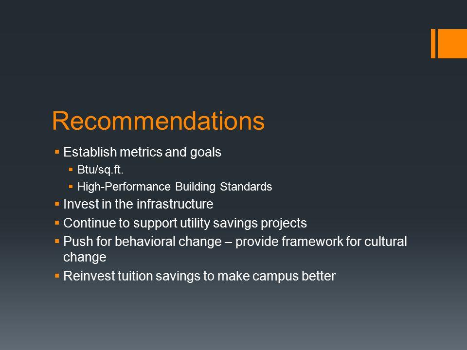 Recommendations  Establish metrics and goals  Btu/sq.ft.