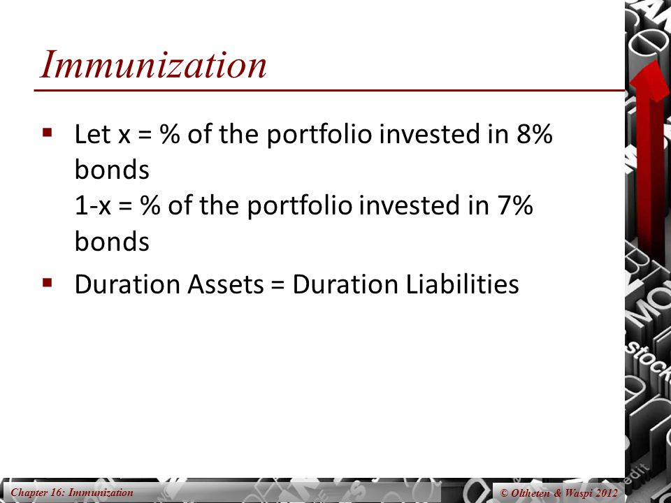 Chapter 16: Immunization © Oltheten & Waspi 2012 Immunization  Let x = % of the portfolio invested in 8% bonds 1-x = % of the portfolio invested in 7% bonds  Duration Assets = Duration Liabilities