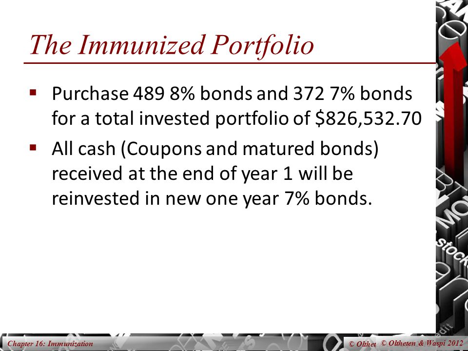 Chapter 16: Immunization © Oltheten & Waspi 2012 The Immunized Portfolio  Purchase 489 8% bonds and 372 7% bonds for a total invested portfolio of $826,532.70  All cash (Coupons and matured bonds) received at the end of year 1 will be reinvested in new one year 7% bonds.