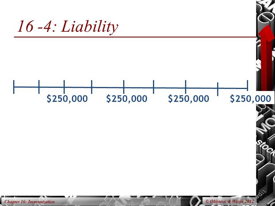 Chapter 16: Immunization 16 -4: Liability © Oltheten & Waspi 2012 $250,000