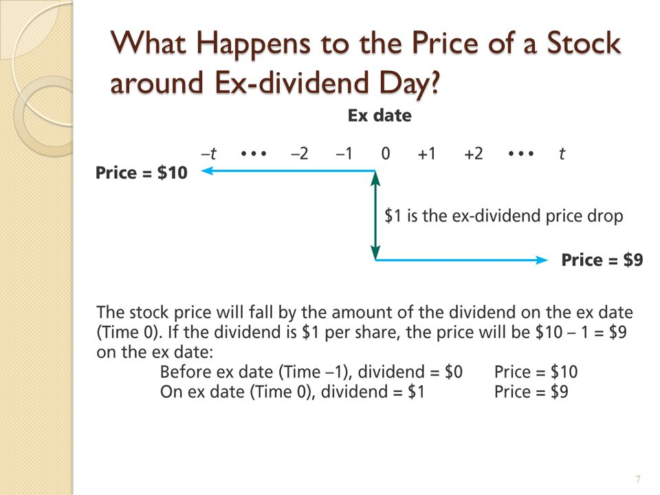 What Happens to the Price of a Stock around Ex-dividend Day? 7
