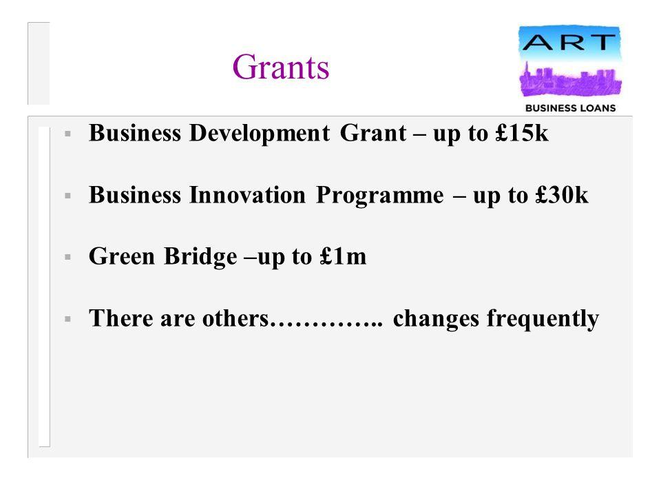 Equity/Debt  Finance Birmingham -£50k-£1m – High tech/early stage/creative  Midven – 5 Funds start from £125k  Business Angel networks – Advantage Business Angels/Minerva - £150k++
