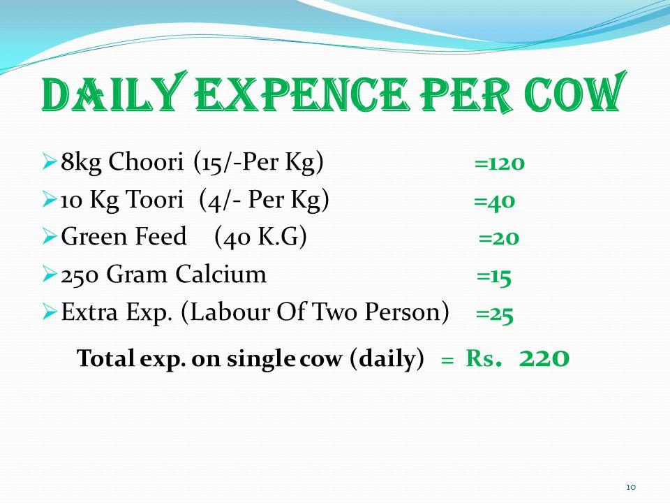 DAILY EXPENCE PER COW  8kg Choori (15/-Per Kg) =120  10 Kg Toori (4/- Per Kg) =40  Green Feed (40 K.G) =20  250 Gram Calcium =15  Extra Exp.