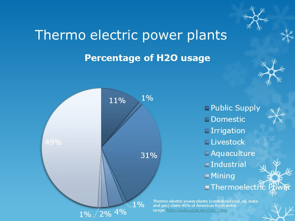 Thermo electric power plants Thermo electric power plants (centralized coal, oil, nuke and gas) claim 40% of Americas fresh water usage.lhttp://pubs.u