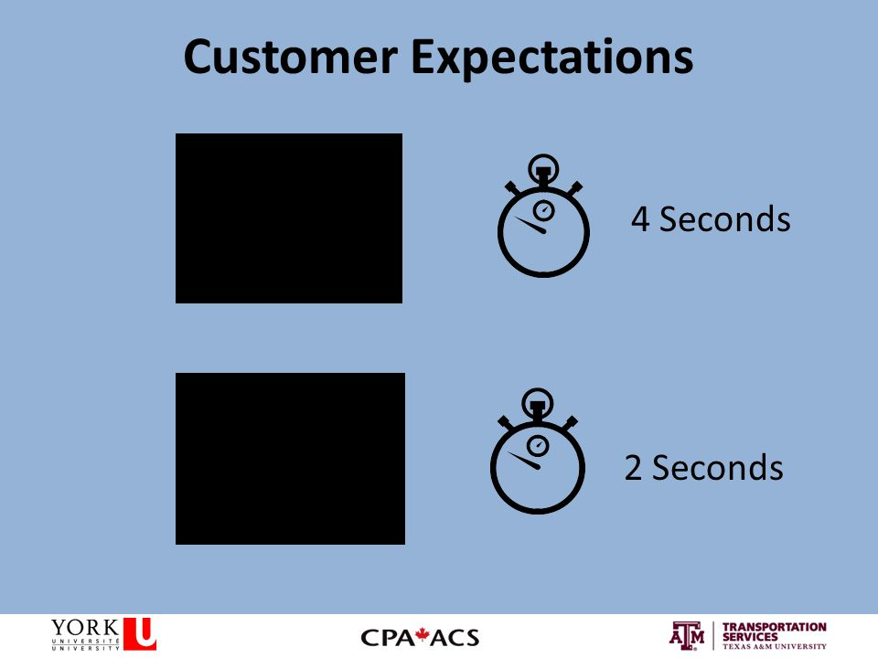 Customer Expectations 4 Seconds 2 Seconds