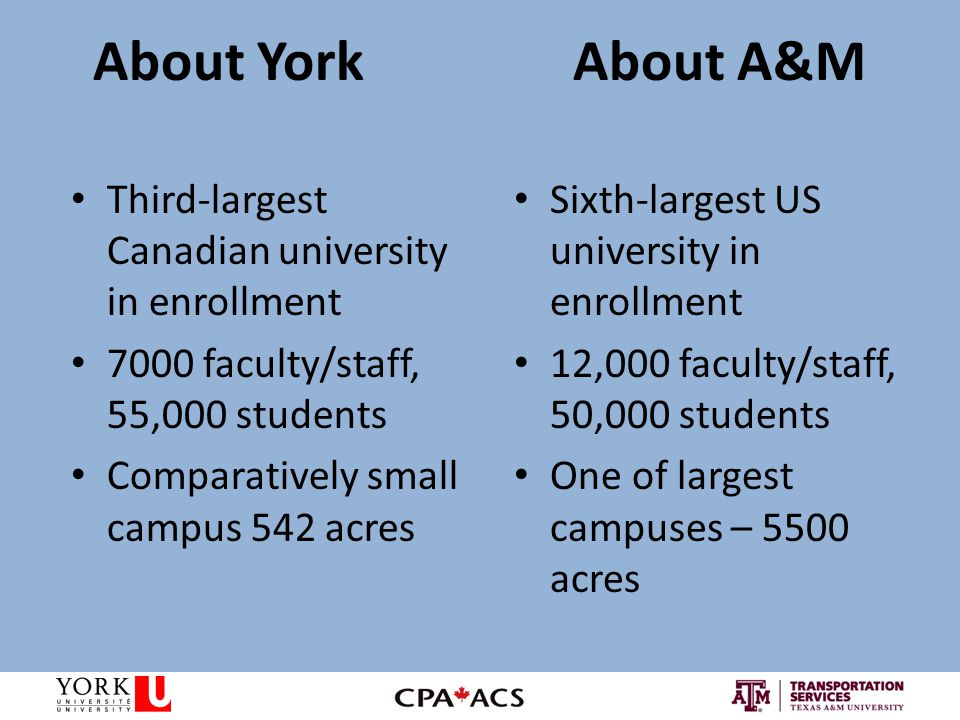 About YorkAbout A&M Land-Grant, Sea- Grant and Space- Grant university Home to George Bush Presidential Library and Museum Texas' first public institution of higher learning Glendon bilingual French/English campus Schulich School of Business Leader in Environmental Studies and Sustainability