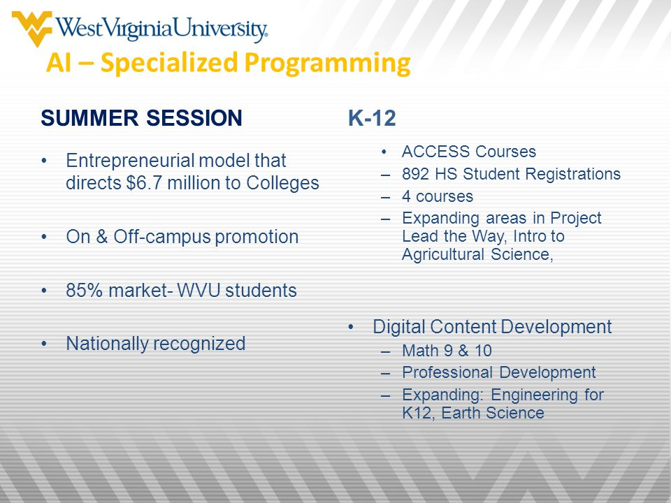 AI – Specialized Programming SUMMER SESSION Entrepreneurial model that directs $6.7 million to Colleges On & Off-campus promotion 85% market- WVU students Nationally recognized K-12 ACCESS Courses –892 HS Student Registrations –4 courses –Expanding areas in Project Lead the Way, Intro to Agricultural Science, Digital Content Development –Math 9 & 10 –Professional Development –Expanding: Engineering for K12, Earth Science