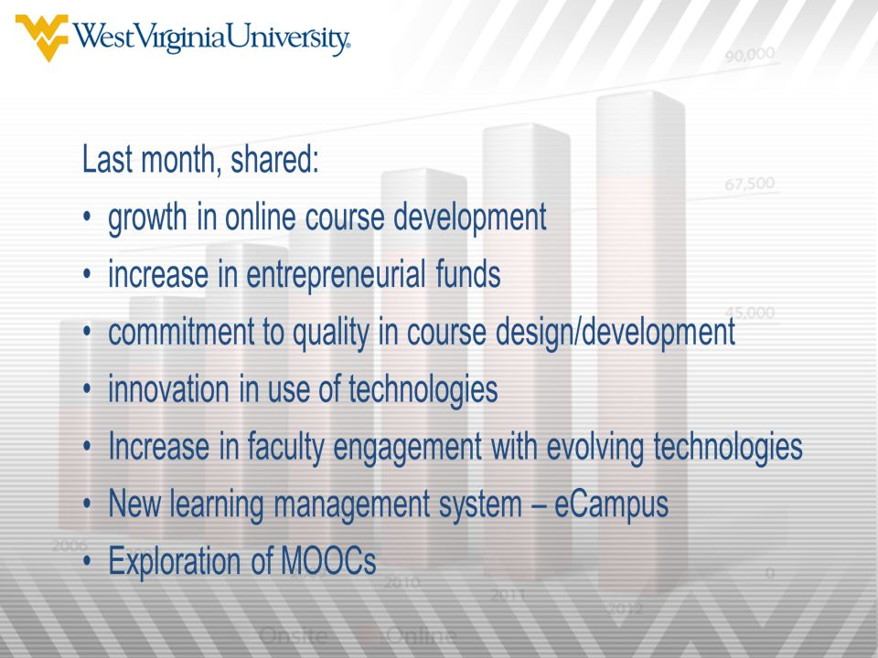 ACADEMIC INNOVATION Sound instructional design through innovation in teaching and learning.