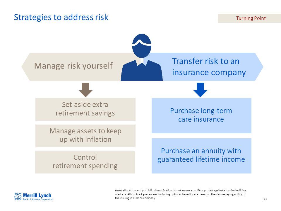12 Manage risk yourself Transfer risk to an insurance company Strategies to address risk Asset allocation and portfolio diversification do not assure a profit or protect against a loss in declining markets.