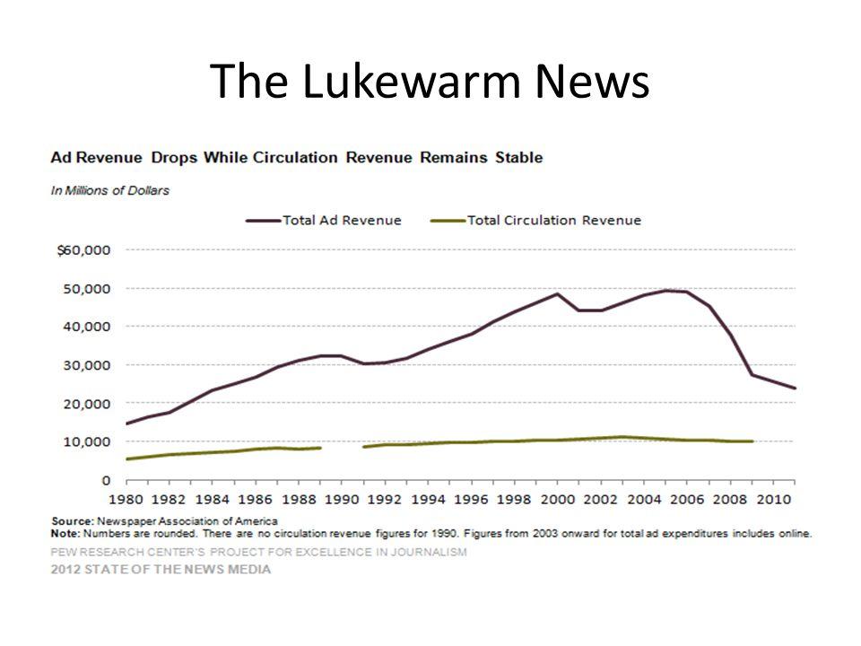 The Lukewarm News