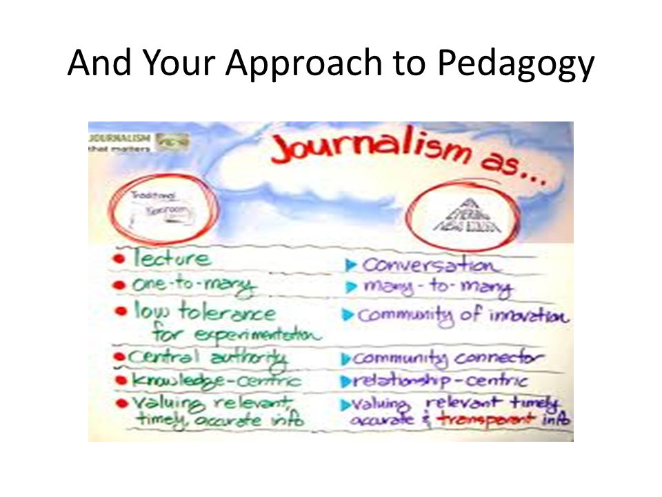 And Your Approach to Pedagogy