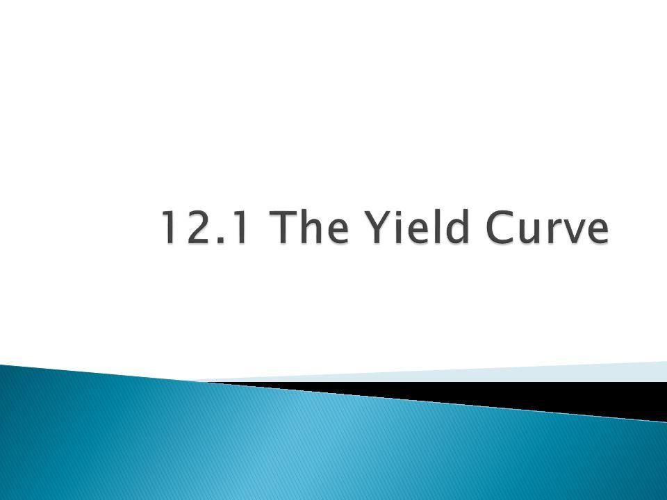 Price of 1-year maturity bond Price of 2-year maturity bond Price of 3-year maturity bond