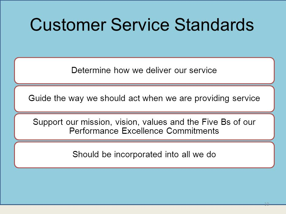 Customer Service Standards Determine how we deliver our serviceGuide the way we should act when we are providing service Support our mission, vision,