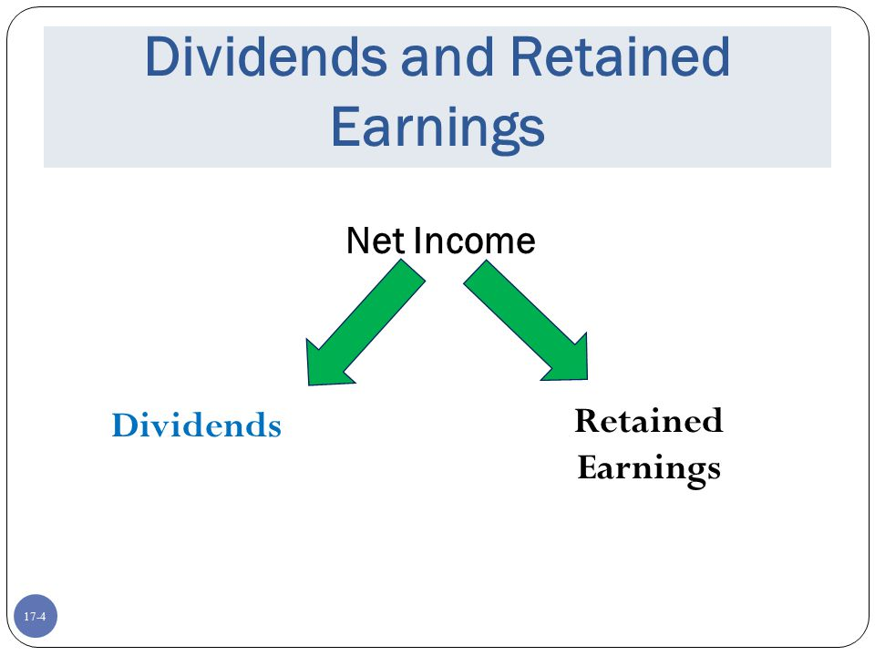 17-5 Dividends and Retained Earnings Net Income Dividends Retained Earnings The decision as to how many dividend dollars to allocate from the net income is the firm's Dividend Policy.
