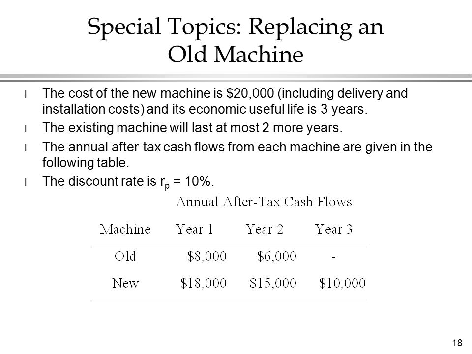 18 Special Topics: Replacing an Old Machine l The cost of the new machine is $20,000 (including delivery and installation costs) and its economic useful life is 3 years.