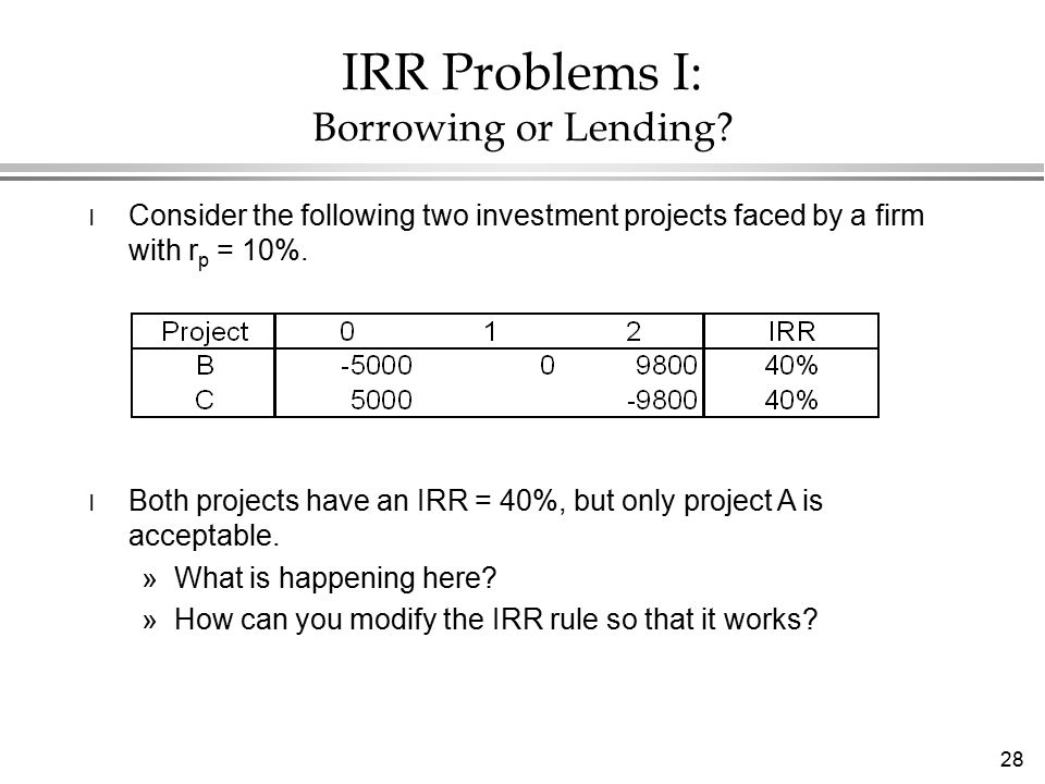 28 IRR Problems I: Borrowing or Lending.