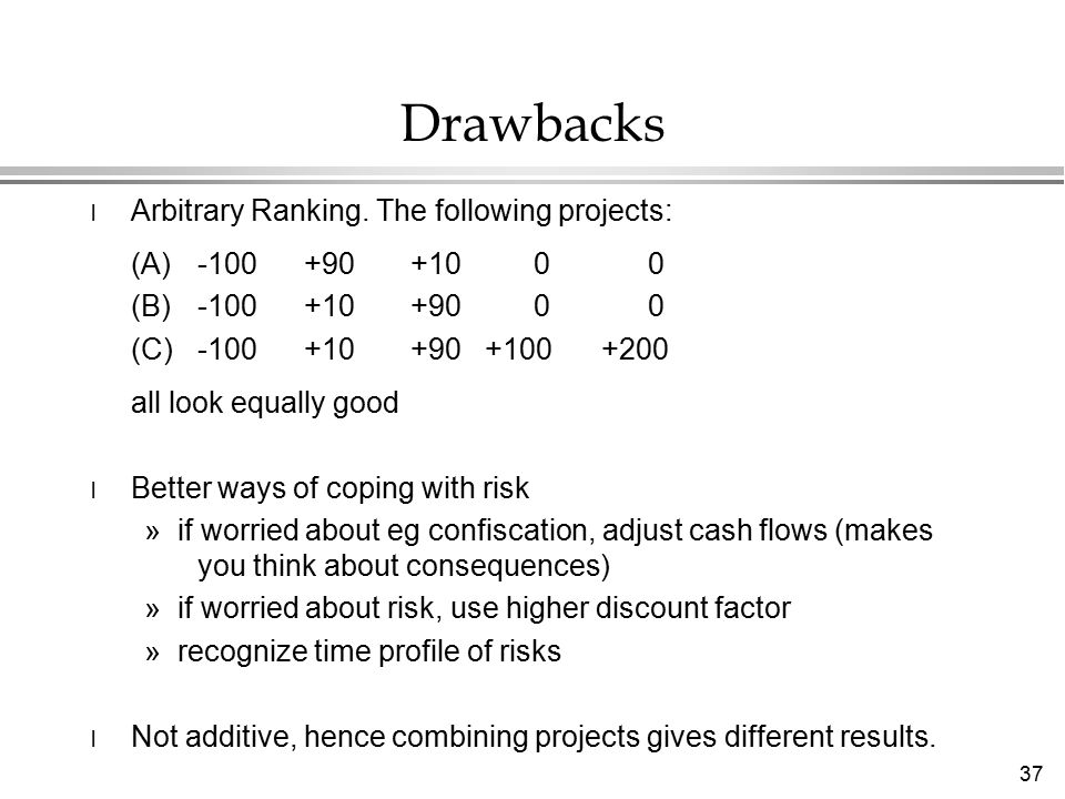 37 Drawbacks l Arbitrary Ranking.