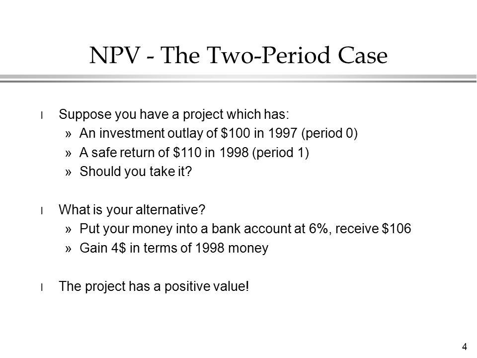 35 NPV Profiles