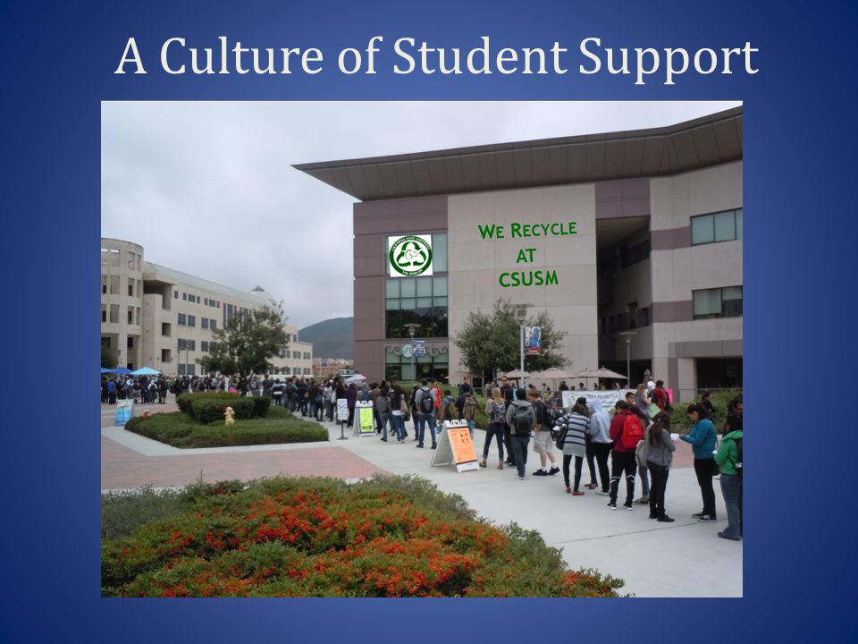 A Culture of Student Support
