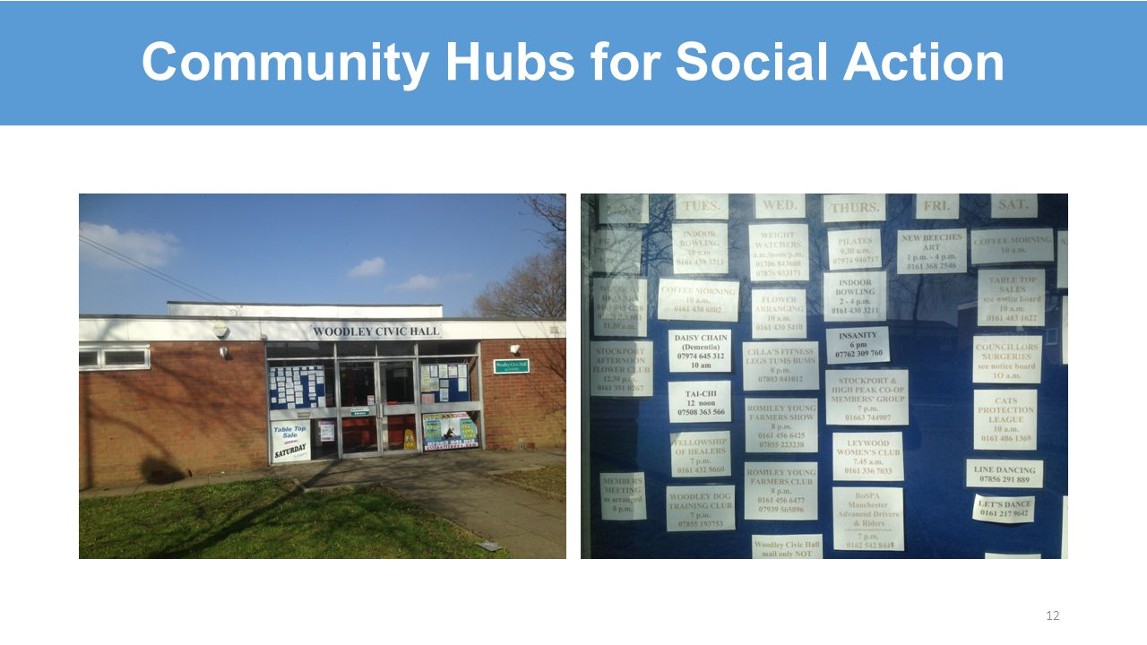 12 Community Hubs for Social Action