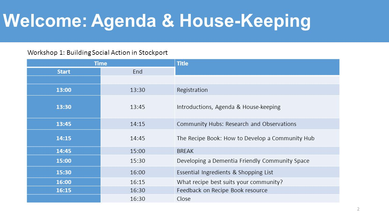 Welcome: Agenda & House-Keeping Time Title StartEnd 13:0013:30Registration 13:3013:45Introductions, Agenda & House-keeping 13:4514:15Community Hubs: R