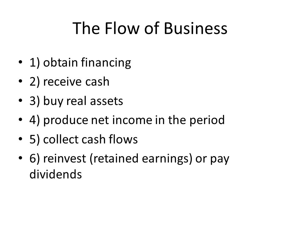 The Flow of Business 1) obtain financing 2) receive cash 3) buy real assets 4) produce net income in the period 5) collect cash flows 6) reinvest (ret