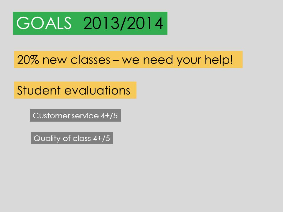 GOALS Customer service 4+/5 Quality of class 4+/5 2013/2014 20% new classes – we need your help.