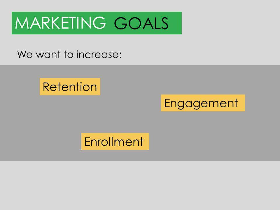 MARKETINGGOALS We want to increase: Retention Engagement Enrollment