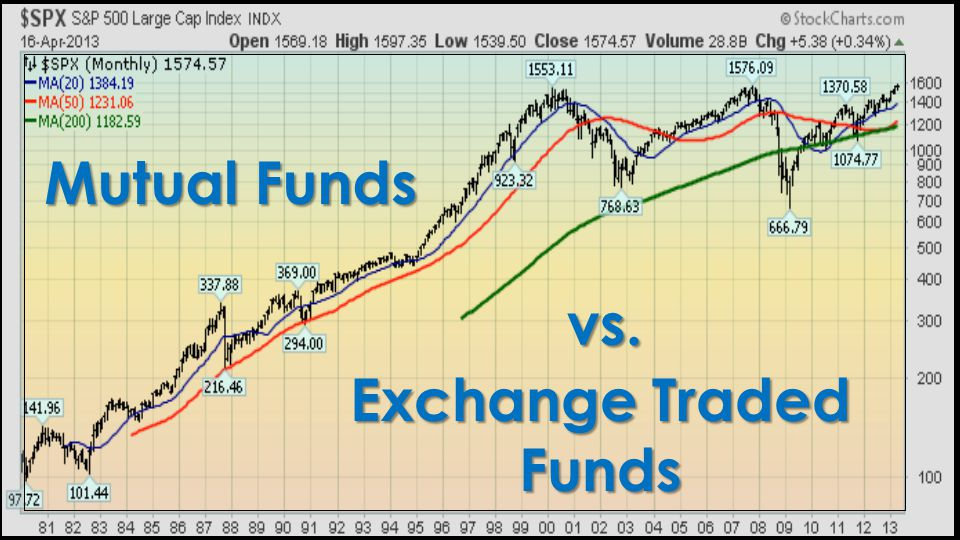 * AS OF 04/22/2013 Less money is required to start investing in the ETF over the Mutual Fund The ETF has a lower expense ratio The ETF has billions of dollars of more assets COMPARING ETFs TO INDEX MUTUAL FUNDS SPDR S&P 500 ETF