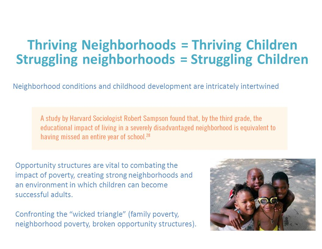 Thriving Neighborhoods = Thriving Children Struggling neighborhoods = Struggling Children Opportunity structures are vital to combating the impact of poverty, creating strong neighborhoods and an environment in which children can become successful adults.