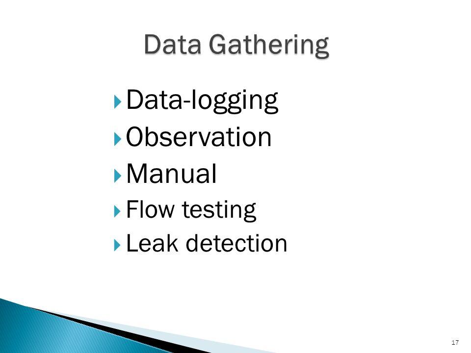  Data-logging  Observation  Manual  Flow testing  Leak detection 17