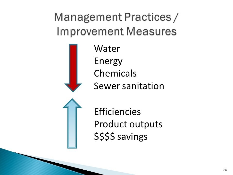 Water Energy Chemicals Sewer sanitation Efficiencies Product outputs $$$$ savings 29