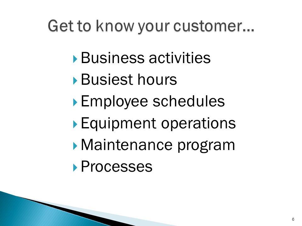  Business activities  Busiest hours  Employee schedules  Equipment operations  Maintenance program  Processes 6